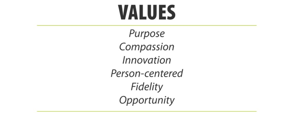 Values: purpose, compassion, innovation, person-centered, fidelity, opportunity